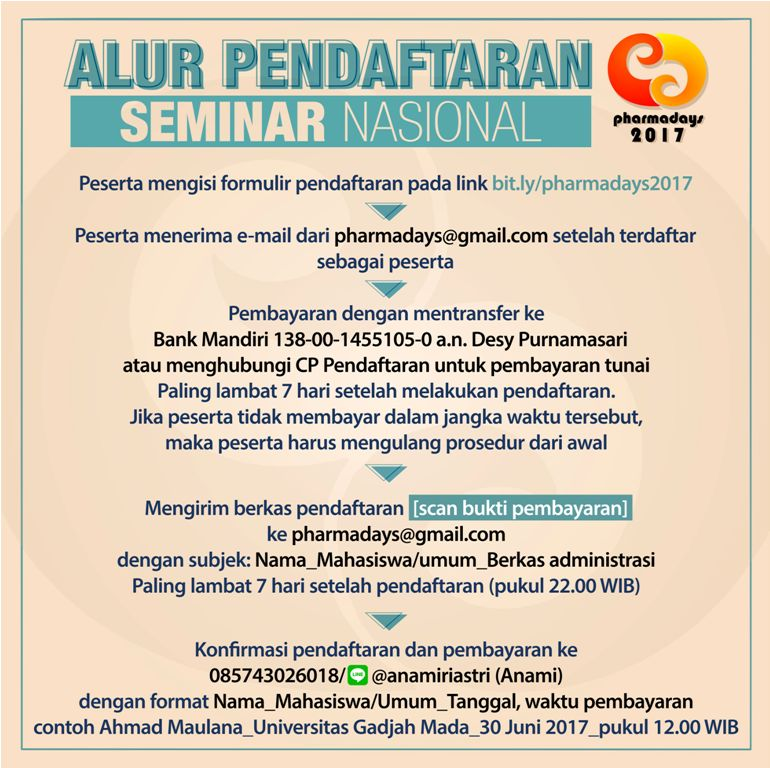 Alur Seminar